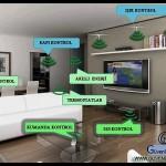 Akıllı ev dekorasyonu